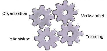 Fyra kugghjul som illustrerar samspel i en organisation.samspel