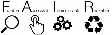 Fyra symboler och bokstäver som symboliserar Open Science