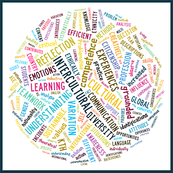Word cloud: Global competence.