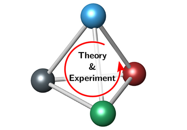 Modell med texten Theory & Experiment