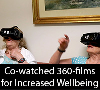 Co-watched 360-films for increased Wellbeing