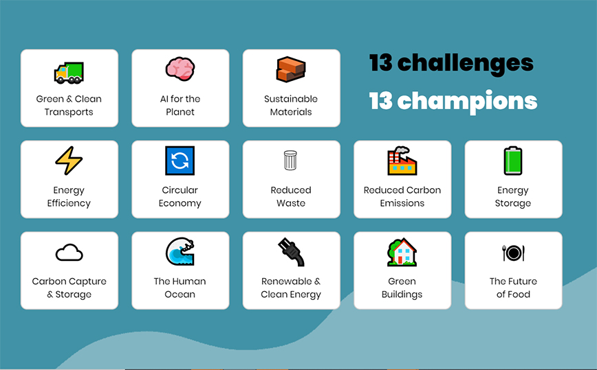 Illustration of 13 Challenges with icons for energy, transport and AI for instance.